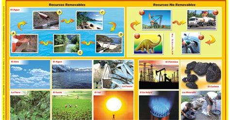 recursos expresivos e imagenes sensoriales dibujos de recursos naturales renovables para colorear
