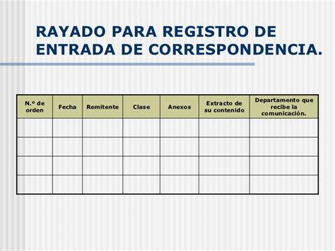 libro el registro de la presentaci 243 n servicios prestados a las empresas en los circuitos de m
