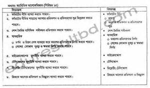 Hsc Physics Course Outline by Hsc Physics 2nd Paper Syllabus 2013 2014 Result