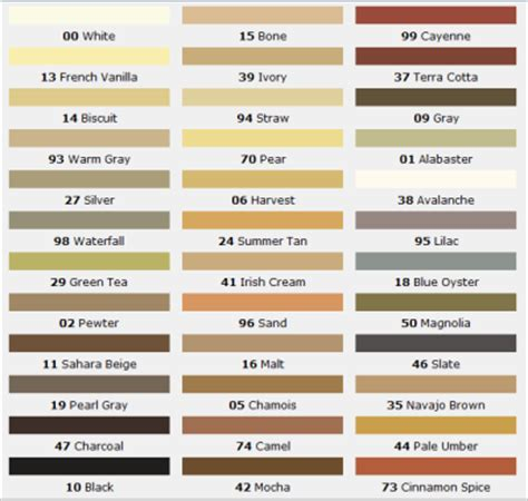 mapei grout color chart pdf