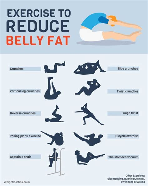 stomach exercise to lose belly belly burning exercises reduce belly