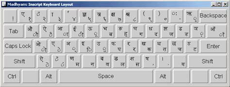 keyboard layout for hindi typing enable hindi keyboard in windows 8 7 vista xp type in