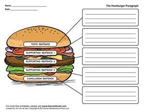 Sandwich Template For Writing by Printable Hamburger Paragraph Template Writing