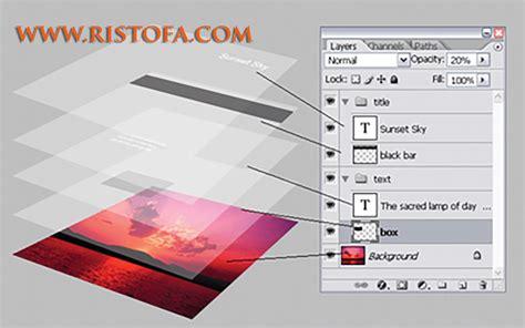 membuat pattern beatbox kumpulan tutorial adobe photoshop kumpulan shortcut
