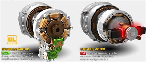 what does motor what is a brushless motor its