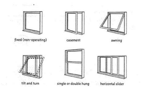 different types of house windows window types and styles types of house windows styles architectural window styles mexzhouse com