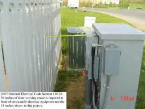 permitting electrical code violations washington