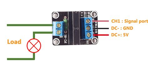 Ssr Solid State Relay Module 1 Channel 5v Resistive Fuse 1 channel 5v solid state relay module wiki all things