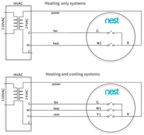 nest thermostat  generation wiring diagram