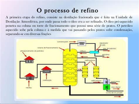 lade a petrolio produ 231 227 o de derivados do petr 243 leo destila 231 227 o fracionada