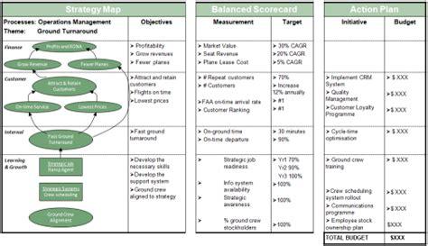 strategy maps biz performance blog