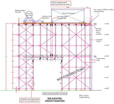 A Frame Blueprints by Scaffold Design Examples