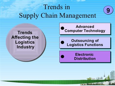 Mba In Global Supply Chain And Logistics Purdue by Marketing Channels Scm Ppt Bec Doms Bagalkot Mba