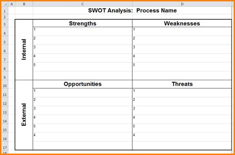 swot analysis template word 9 swot analysis template word letterhead template sle