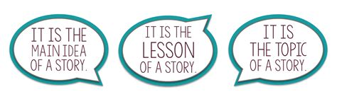 theme definition moral teaching theme tips and resources the secondary english