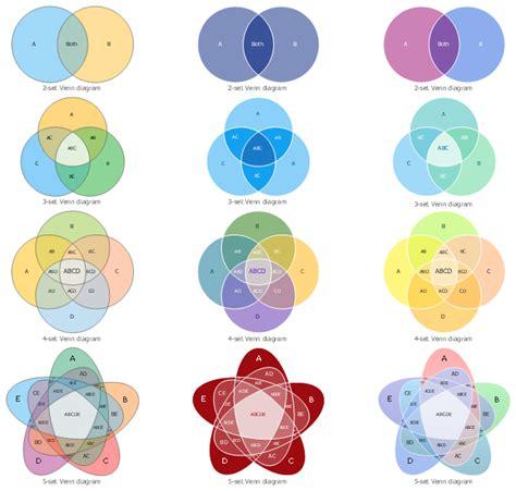 venn diagram template 3 circle venn diagram venn