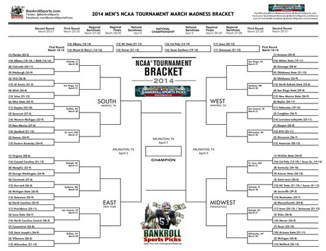 ncaa bracket template blank ncaa bracket template professional templates for you