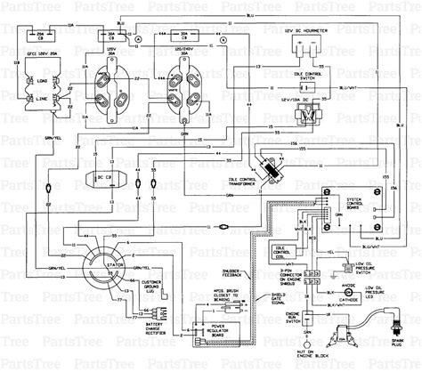 generac portable generator wiring schematic briggs stratton power 1646 0 generac wheelhouse portable generator 5 500 watt wiring