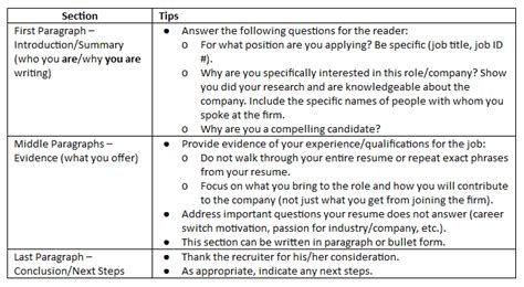 writing a compelling cover letter business school admissions mba admission