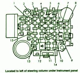 1990 Jeep Wrangler Fuse Box Diagram 1990 Jeep Xj Fuse Box Diagram Circuit Wiring