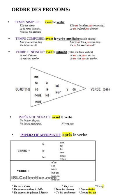 exercices de thme grammatical 2130585078 1000 id 233 es sur le th 232 me grammar help sur
