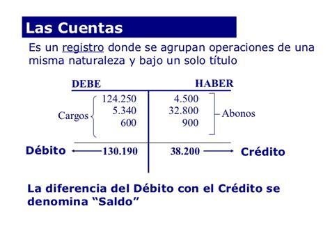 argentina que es una nota credito y debito bancaria contabilidad b 225 sica