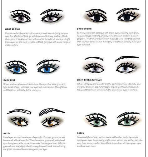 Eyeshadow Hacks 10 makeup hacks every eye shadow newbie need to