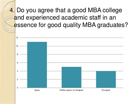 What Do Mba Graduates Get by Unemployment Risk Associated With Mba