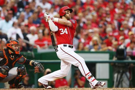 bryce harper swing hitting mental plate discipline