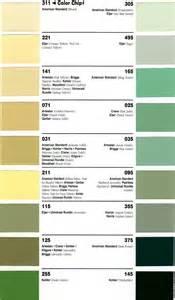 toilet colors kohler toilet colors chart
