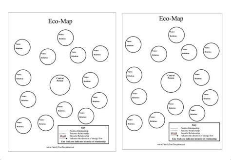 Ecomap Templates Find Word Templates Blank Ecomap Template