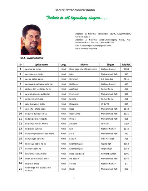 song list 2015 dr s swapna kumar s selected sing song list 2015