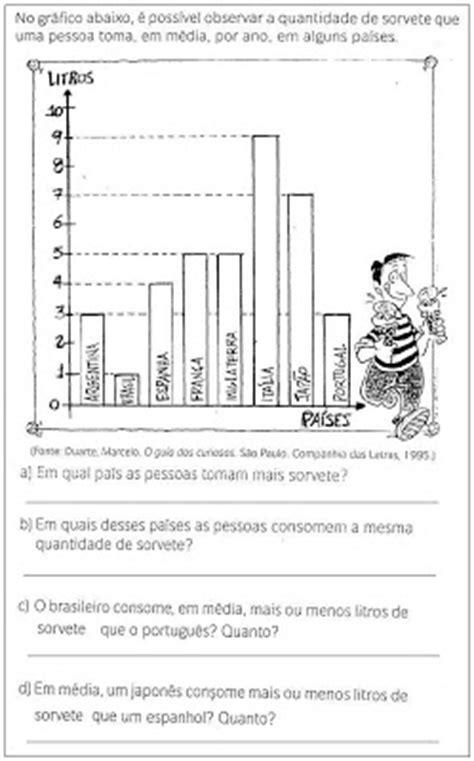 ATIVIDADES PARA APOIO PEDAGÓGICO: Gráficos para análise