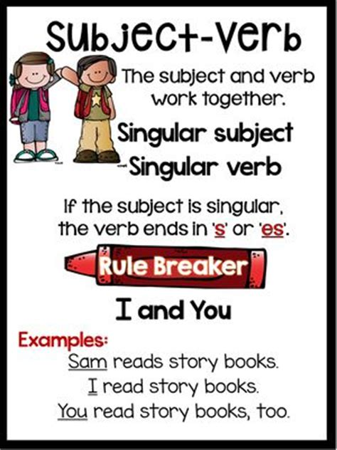 subject verb agreement and products on