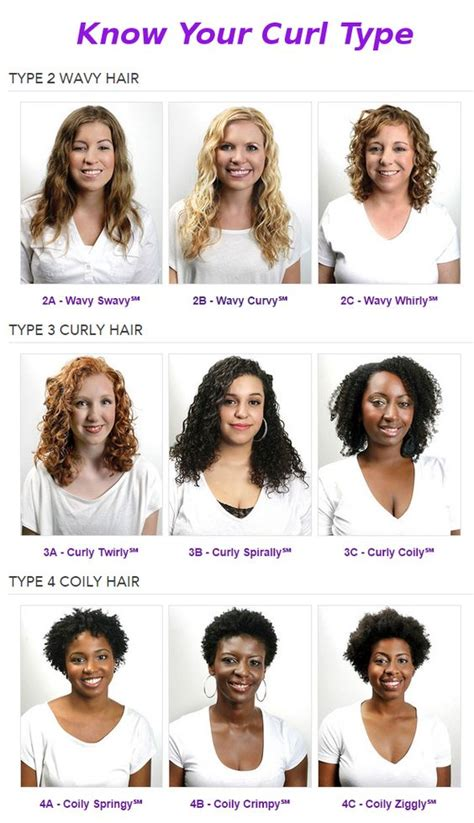 all the different types of curls different patterns and types of curls require different