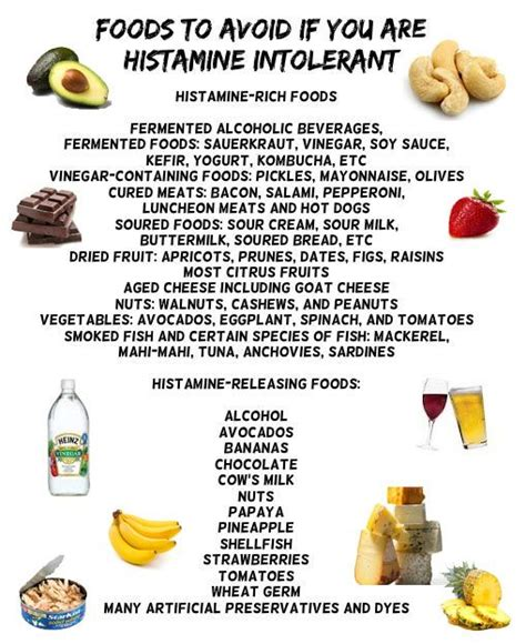Histamine Detox Symptoms by Histamine Intolerance Healthy Yumminess