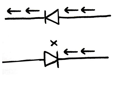 diodes direction what is a diode
