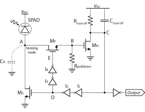single photon avalanche diode applications an integrated active quenching circuit for single photon avalanche diodes 28 images fig 12