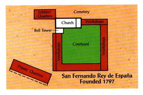 Mission San Jose Floor Plan by The 22nd California Mission Martin S Marvels