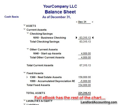 Real Estate Balance Sheet Template by Best Photos Of Real Estate Balance Sheet Template Sle