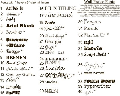 Best Font For Wall
