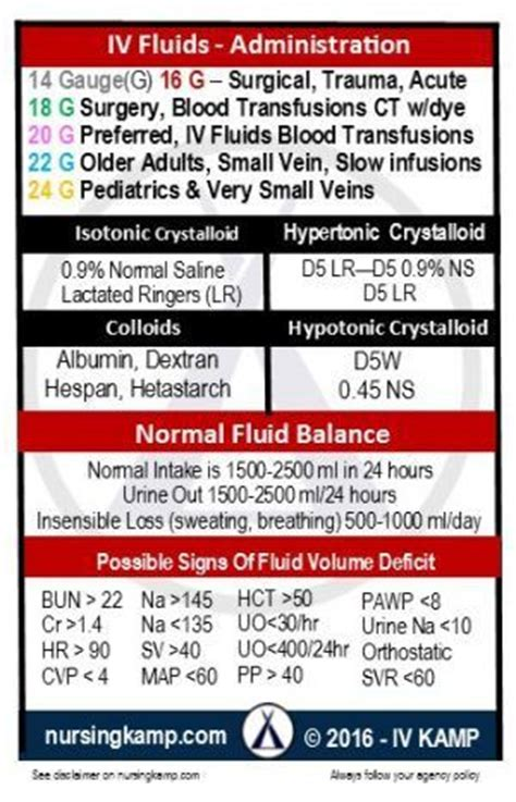 Iv Fluid Detox by Best 20 Iv Therapy Ideas On