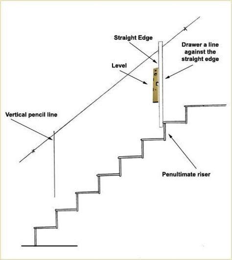 banister height standard handrail drawings