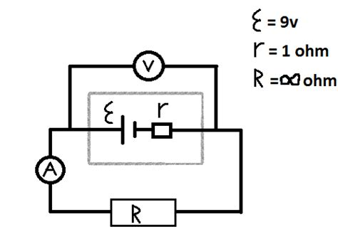 infinite grid of one ohm resistors infinite resistor circuit 28 images ohm meter homework and exercises equivalent resistance