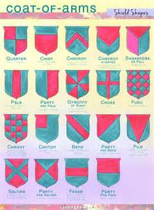 coat of arms colors craft connection personal coat of arms part 2