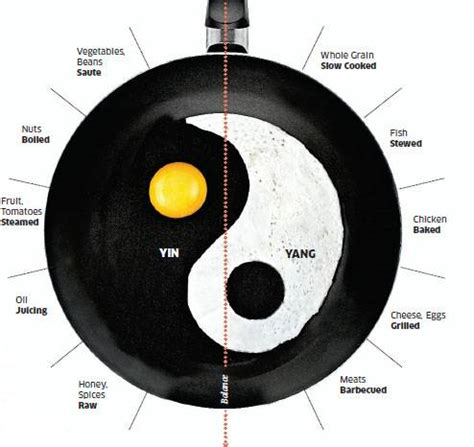 Macrobiotic Detox Diet Plan by How To Begin A Macrobiotic Cleanse And Start Feeling Better