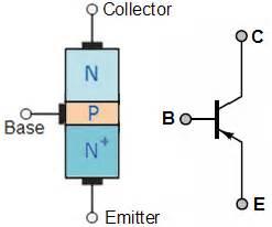 bipolar transistor geometry alex9ufo 聰明人求知心切 how do computers do math