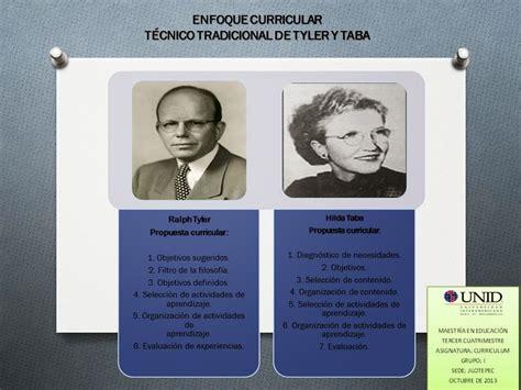 Modelo Curriculum Raquel Glazman maestr 237 a en educaci 243 n curr 237 culum enfoque curricular