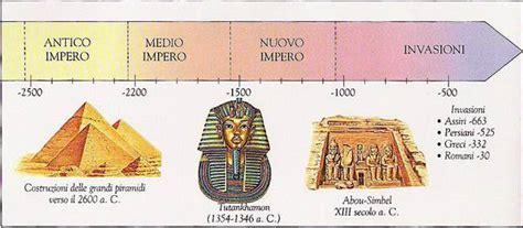 vasi egiziani antichi gli egizi