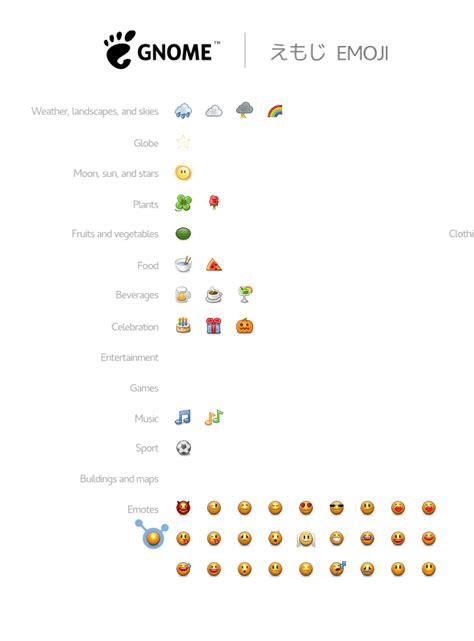 emoji github design os emoji artwork gnome wiki